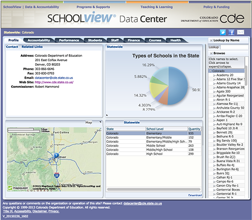 CDE School View Screenshot
